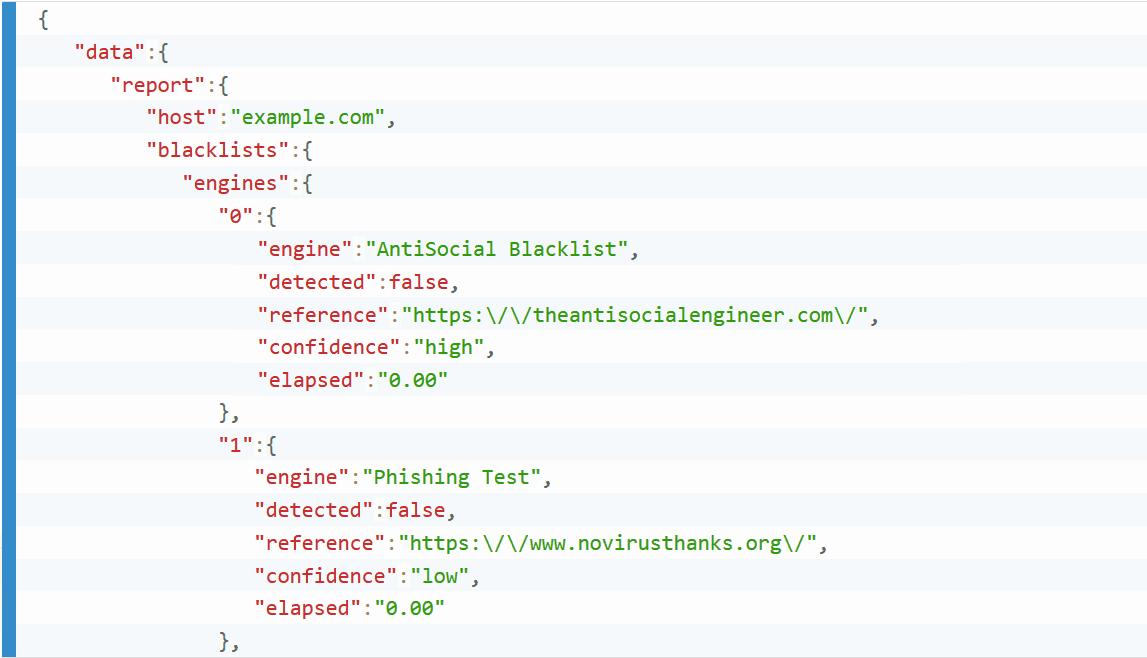 Domain Reputation API to Detect Malicious & Phishing Websites | APIVoid