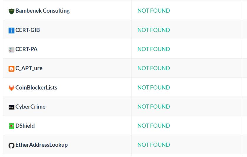 List of Domain Blacklists