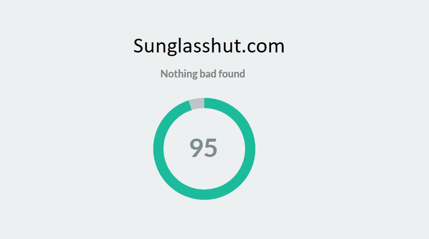 Site Trustworthiness Score