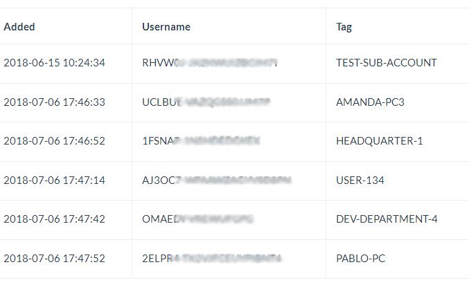 Create sub-accounts