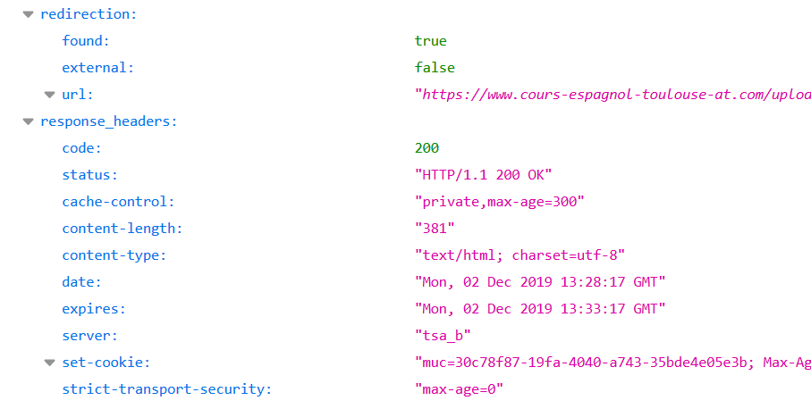 Detailed URL Information