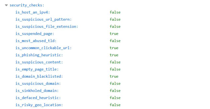 Smart URL Analysis